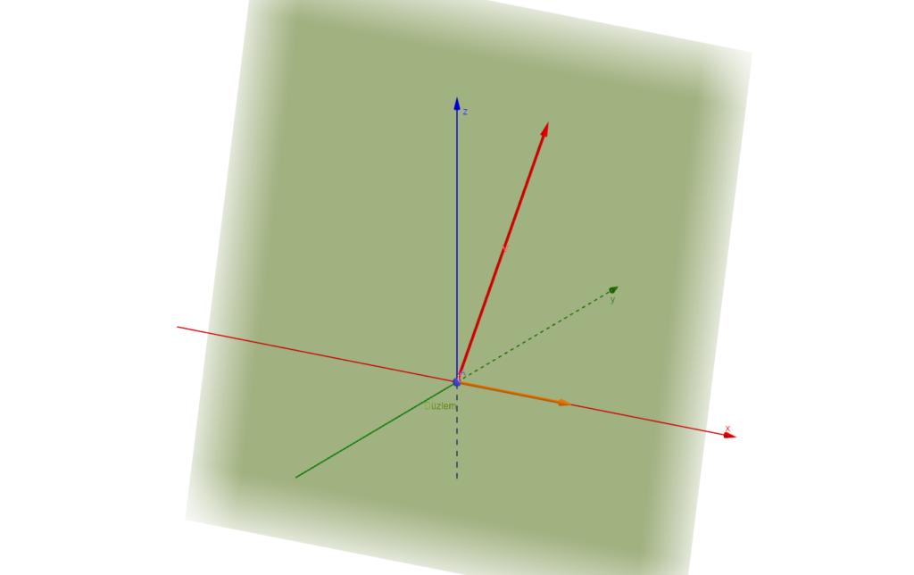 Vektörleri kırmızı ve turuncu renklerle gösterilmiş yeşil renkli düzlem, başlangıç noktası A.
